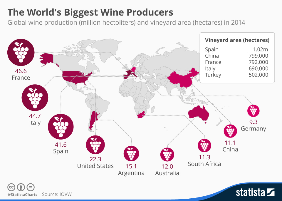 WORLD WINE PRODUCERS - Barcelona Export